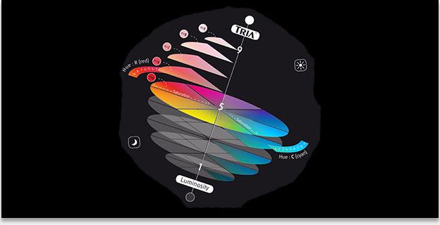 Цветовые модели. CMYK, RGB