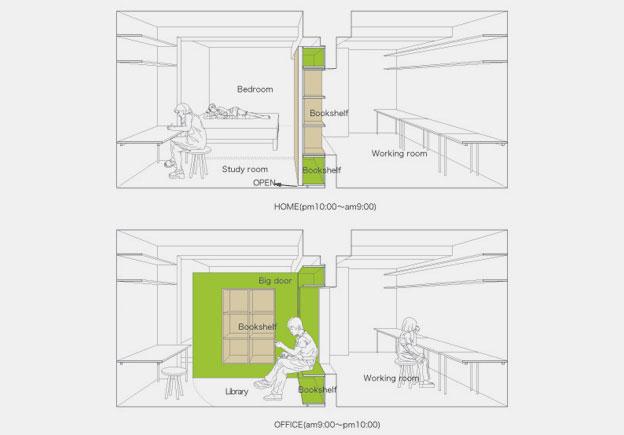 Проект интерьера Switch